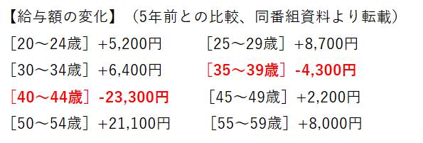 f:id:yutori_blogger:20190318235021p:plain
