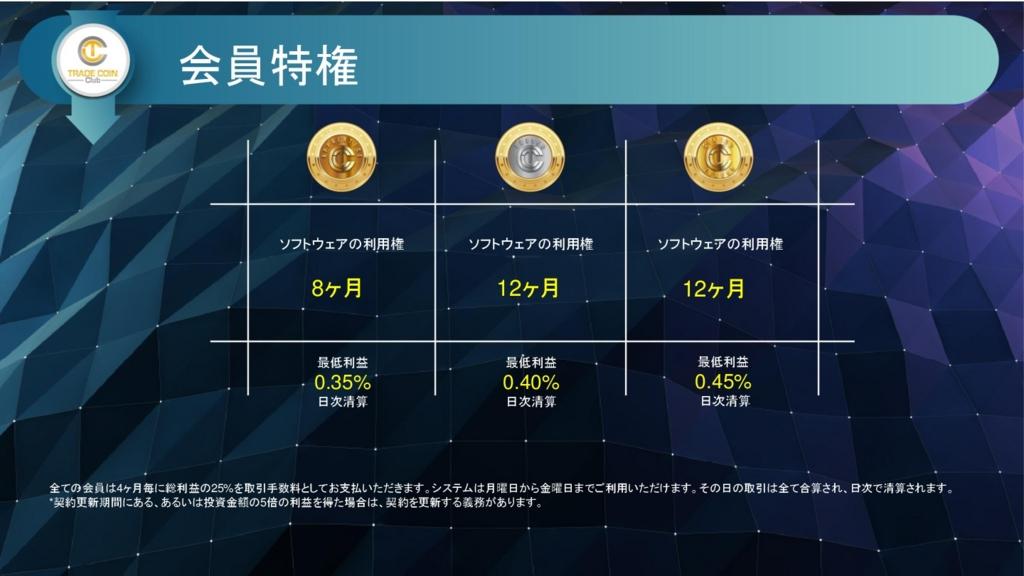 f:id:yutoribo:20170313154117j:plain