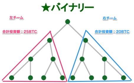 f:id:yutoribo:20170313172607j:plain