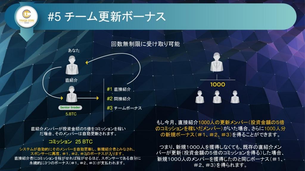 f:id:yutoribo:20170313174817j:plain