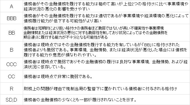 f:id:yutoridesugax:20160624081337p:plain