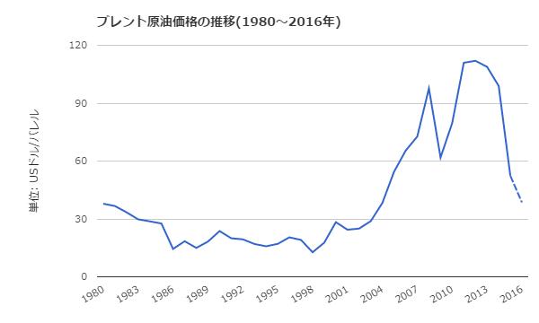 f:id:yutoridesugax:20160624204557p:plain