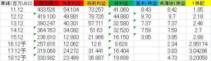 f:id:yutoridesugax:20160624213735p:plain
