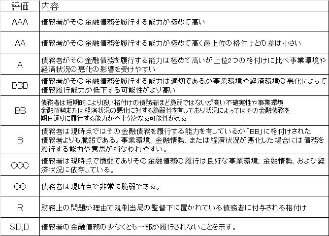 f:id:yutoridesugax:20160630212129p:plain