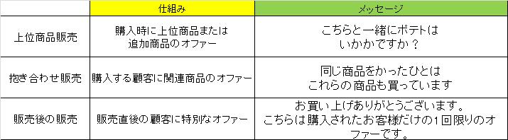 f:id:yutoridesugax:20160707105428p:plain