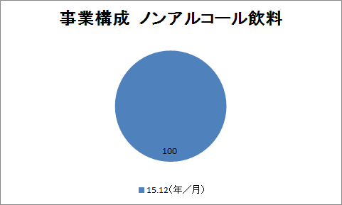 f:id:yutoridesugax:20160707173407p:plain
