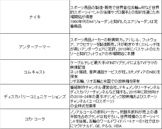 f:id:yutoridesugax:20160707222823p:plain