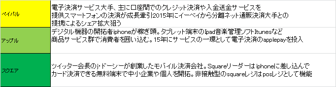 f:id:yutoridesugax:20160709135111p:plain