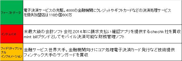 f:id:yutoridesugax:20160709135932p:plain