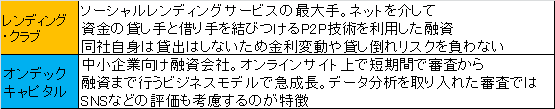 f:id:yutoridesugax:20160709142141p:plain