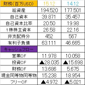 f:id:yutoridesugax:20160711222124p:plain