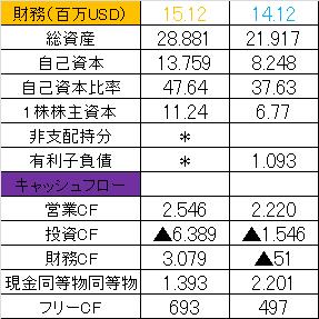 f:id:yutoridesugax:20160714223205p:plain