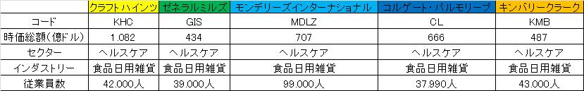 f:id:yutoridesugax:20160720220344p:plain