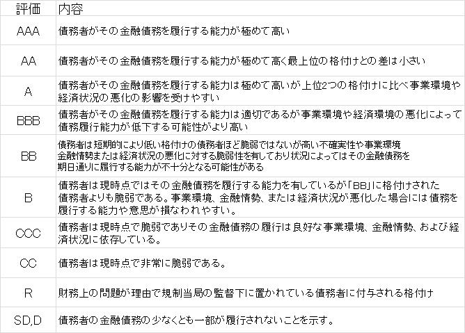 f:id:yutoridesugax:20160720234433p:plain