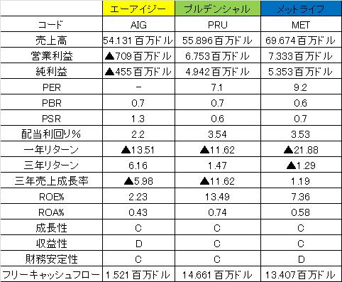 f:id:yutoridesugax:20160724072145p:plain