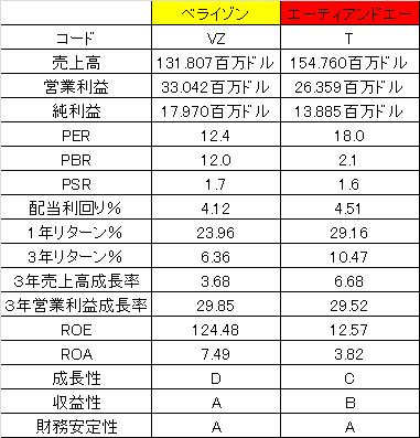 f:id:yutoridesugax:20160727220528p:plain
