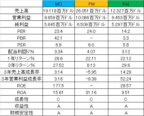 f:id:yutoridesugax:20160731072623p:plain