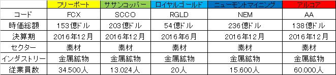 f:id:yutoridesugax:20160807065157p:plain