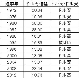f:id:yutoridesugax:20160808072743p:plain
