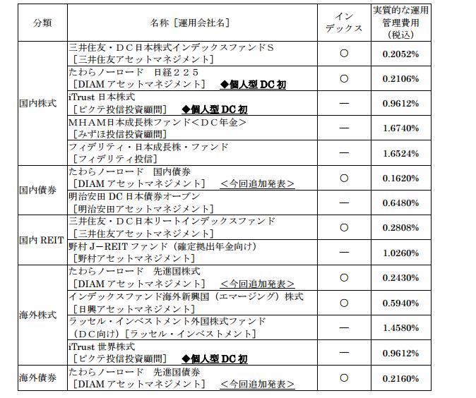 f:id:yutoridesugax:20161003172611j:plain