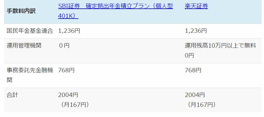 f:id:yutoridesugax:20161003173428j:plain