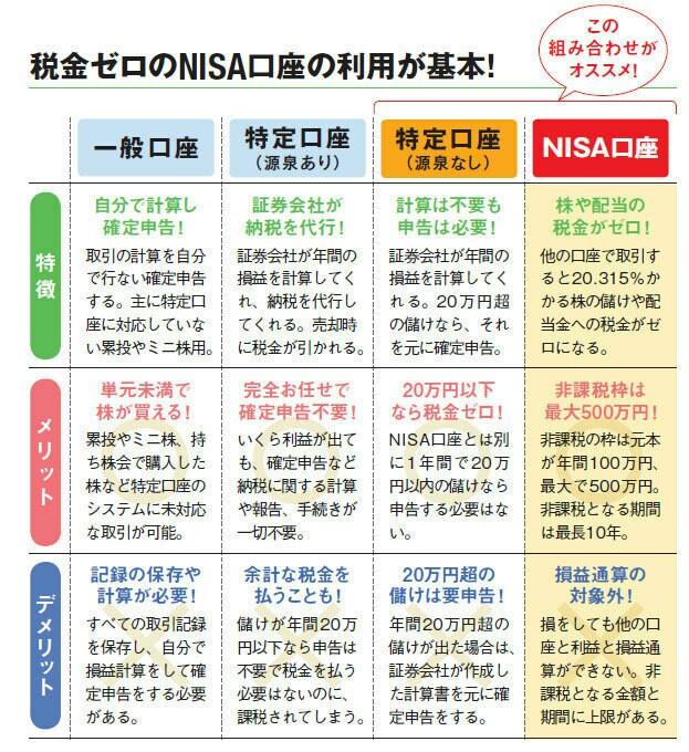 f:id:yutoridesugax:20161006193312j:image