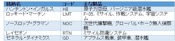 f:id:yutoridesugax:20161007025348j:plain