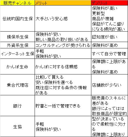f:id:yutoridesugax:20161012134132p:plain