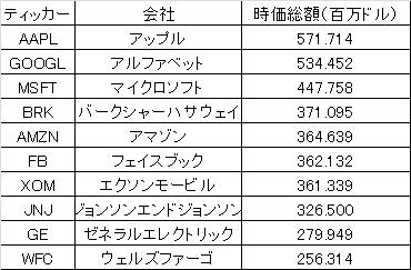 f:id:yutoridesugax:20161116192043p:plain