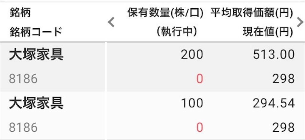 f:id:yutorilife276:20190501223522j:image