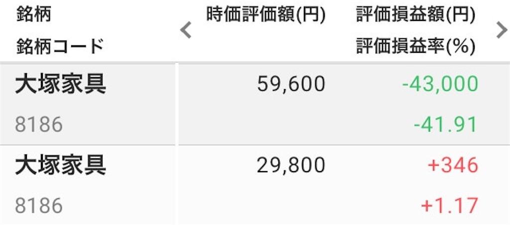 f:id:yutorilife276:20190501223525j:image
