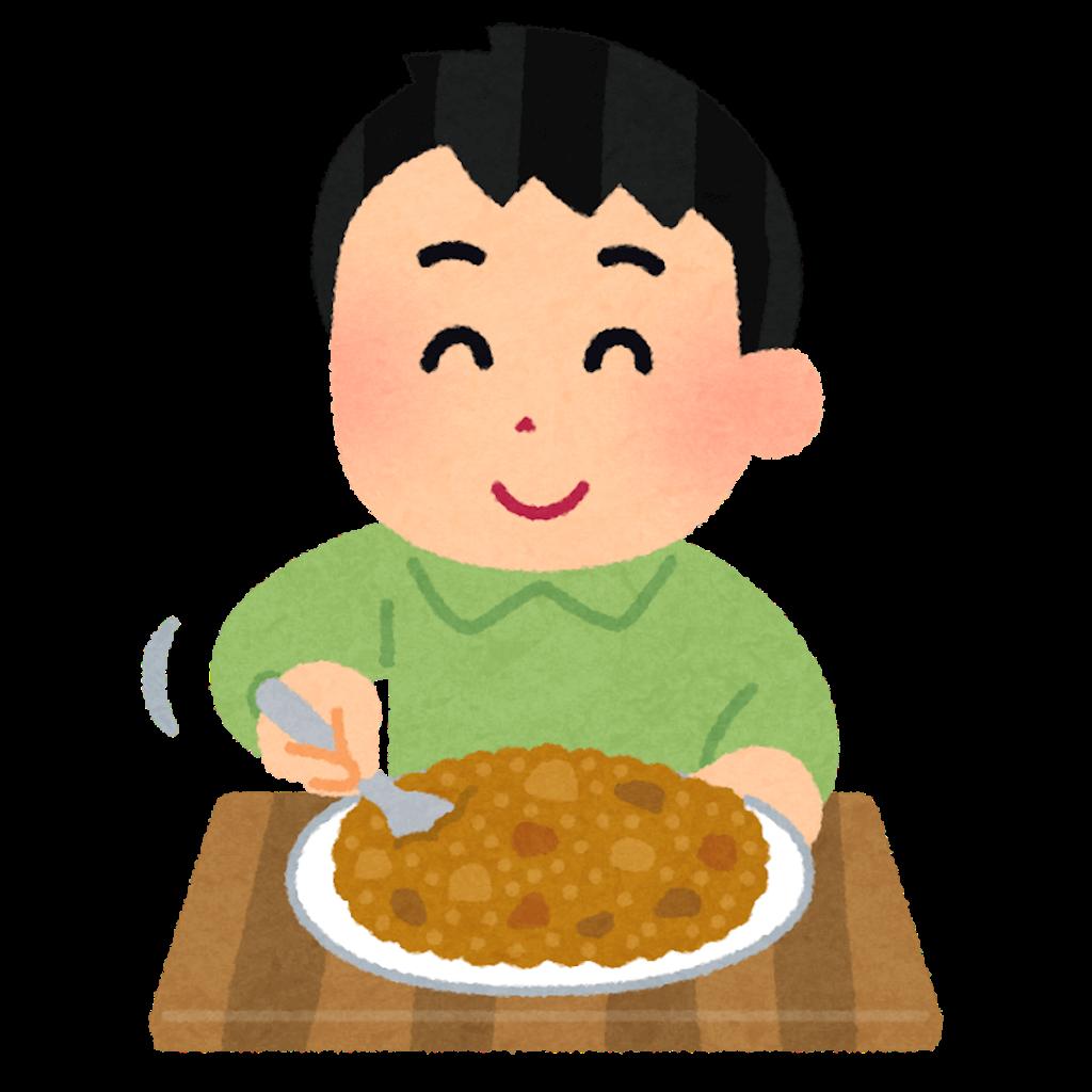 f:id:yutorilife276:20190728173340p:image