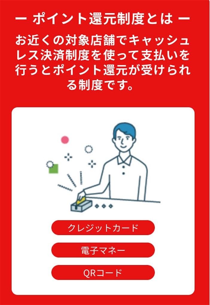 f:id:yutorilife276:20190921152538j:image