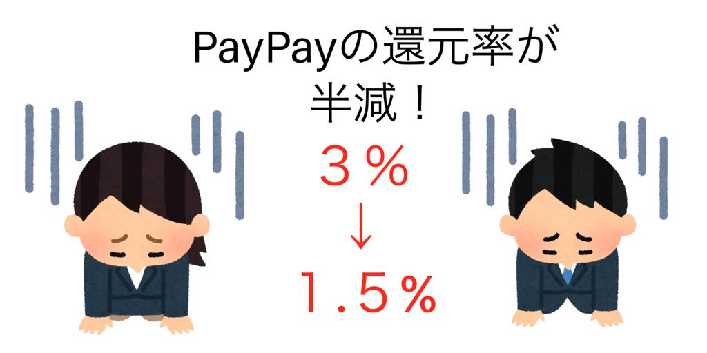 f:id:yutorilife276:20190928140842p:image