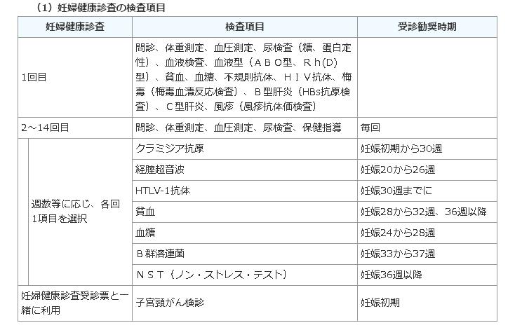 f:id:yutorink:20181025131110p:plain