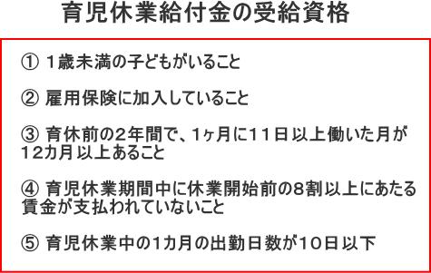 f:id:yutorink:20181028125420p:plain