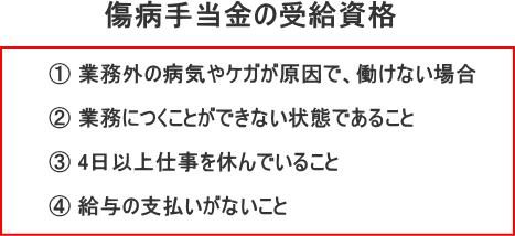 f:id:yutorink:20181028131428p:plain
