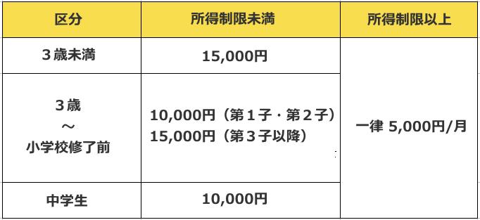 f:id:yutorink:20181031202149p:plain