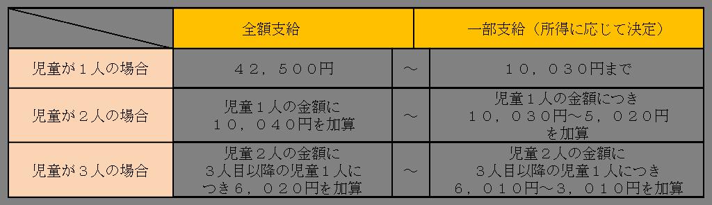 f:id:yutorink:20181101131649p:plain