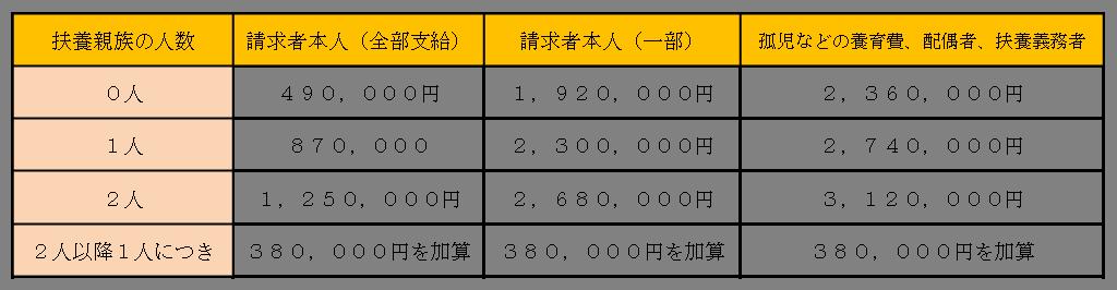 f:id:yutorink:20181101135137p:plain
