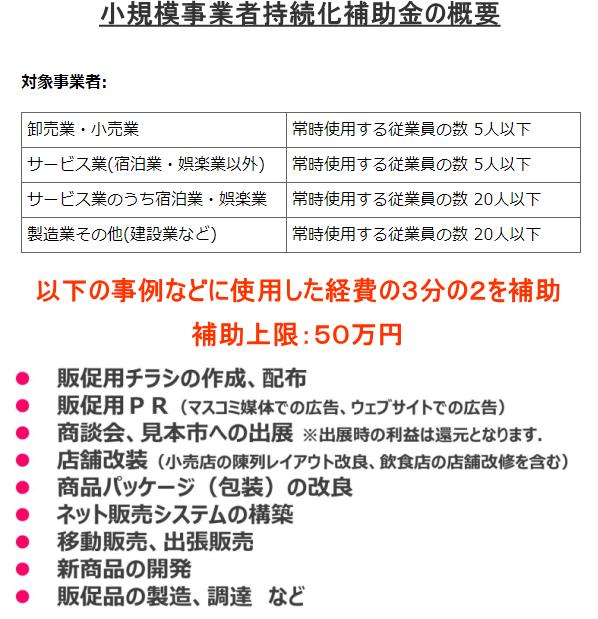 f:id:yutorink:20181103201613p:plain