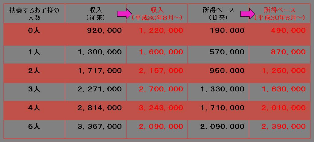 f:id:yutorink:20181105103247p:plain