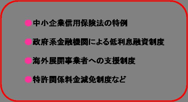 f:id:yutorink:20181108143426p:plain