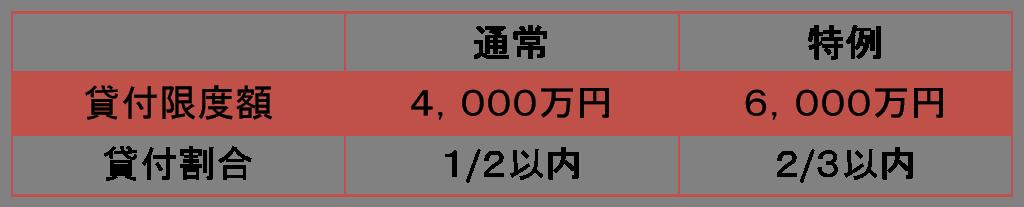 f:id:yutorink:20181116104724p:plain