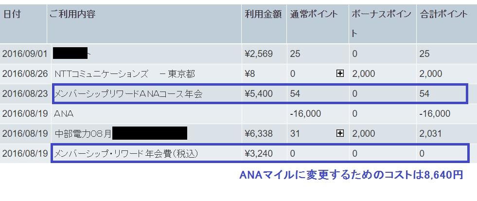 f:id:yutoriron:20160906211643j:plain