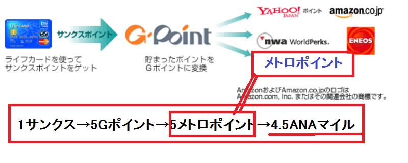 f:id:yutoriron:20161026130838j:plain