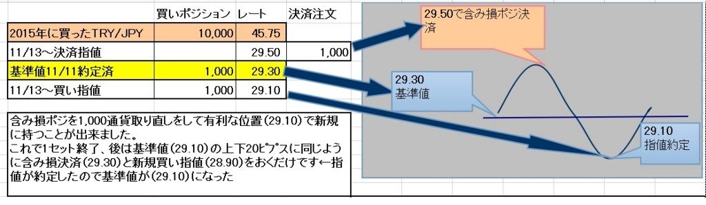 f:id:yutoriron:20171113123659j:plain