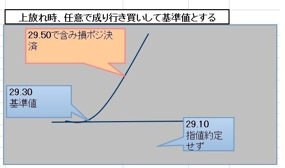 f:id:yutoriron:20171113123823j:plain