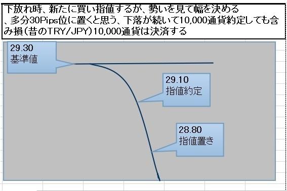 f:id:yutoriron:20171113124049j:plain