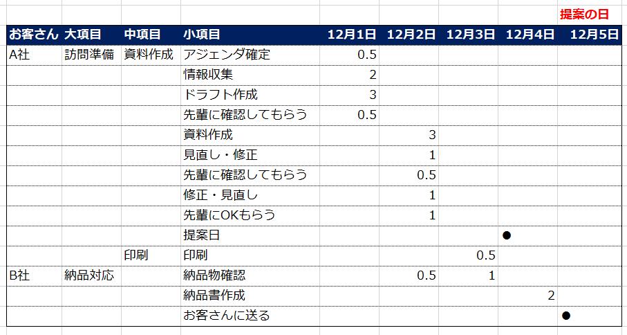 f:id:yutorisedainohoshi:20181215144009p:plain